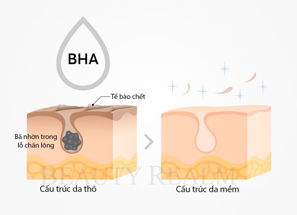 peel da có tốt không khi sử dụng BHA?
