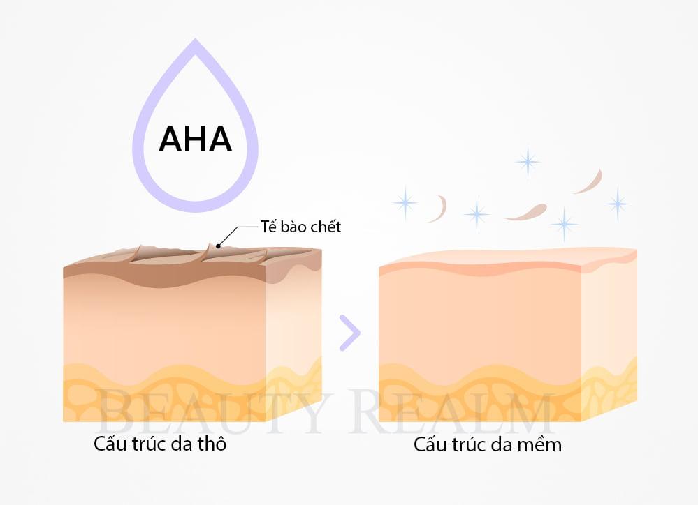 Peel da có tốt không khi sử dụng AHA?