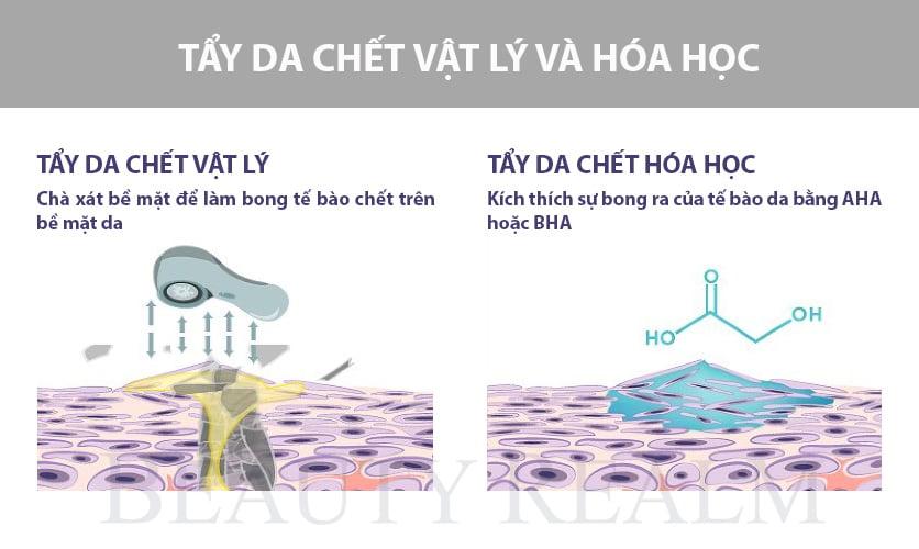 phương pháp tẩy tế bào chết cho da mụn