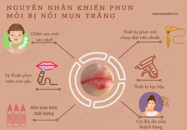 Nguyên nhân khiến phun môi bị nổi mụn trắng