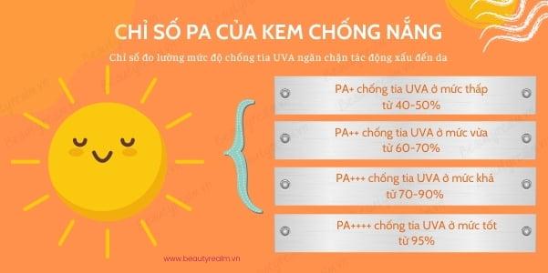 Chỉ số PA của kem chống nắng